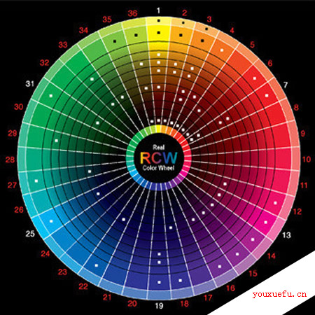 色彩匹配技巧之饱和度